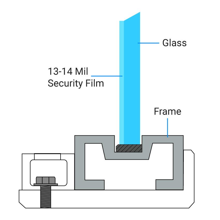 security-film-illustration-13-mil-high-security