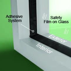 window-film-attachment-systems-los-angeles-ca