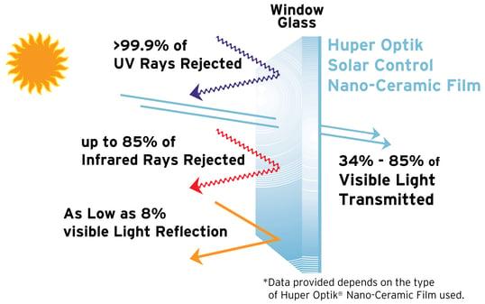 Sun-Rays-Graphic.jpg