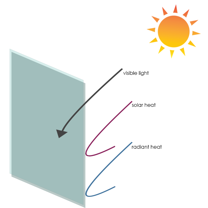 window-tint-diagram.png